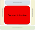 Documentdiensten Idomein.png
